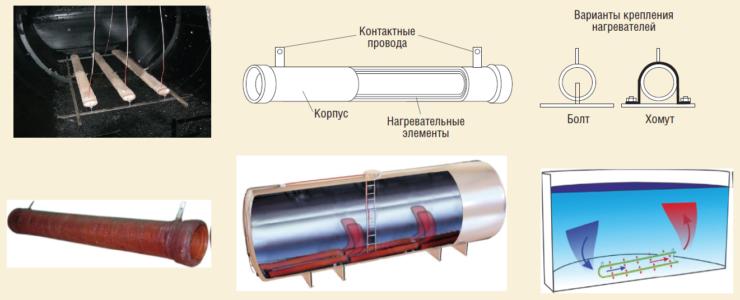 Рис. 7. Нагреватели композитные НСП