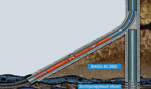 Рис. 9. Применение погружного оборудования габарита 2А в БС малого диаметра