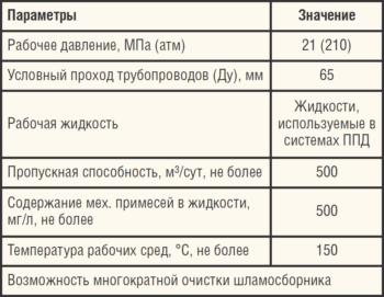 Таблица 3. Технические характеристики СПНЦТ