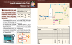 Каталитические и сорбционные технологии для удаления сернистых соединений из газового потока