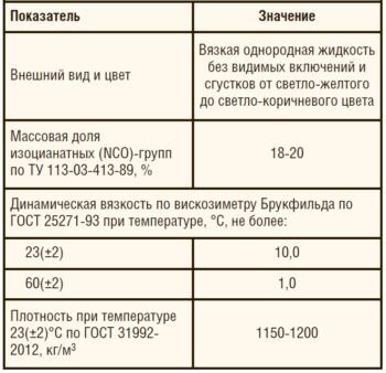 Таблица 1. Основные свойства компонента «А» мастики «Петромаст 23»