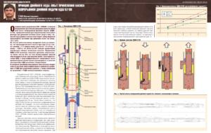 Принцип двойного хода: опыт применения насоса непрерывной двойной подачи НДШ 57/38