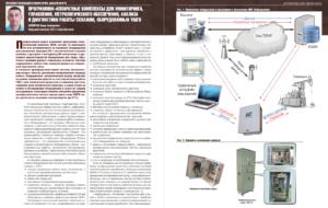 Программно-аппаратные комплексы для мониторинга, управления, метрологического обеспечения, анализа и диагностики работы скважин, оборудованных УШГН