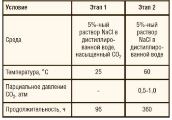 Таблица 1. Результаты испытаний труб из новых марок стали на стойкость к общей коррозии в углекислой среде