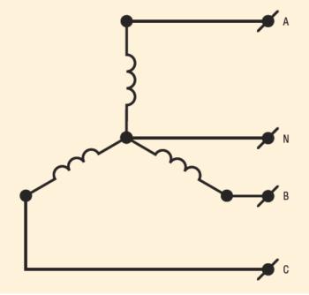 Рис. 1. Схема «звезда»