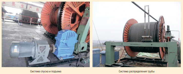 Рис. 12. Состав оборудования для спуска и подъема гибкой скважинной трубы