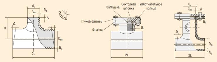 Рис. 2. Типы разрезных тройников