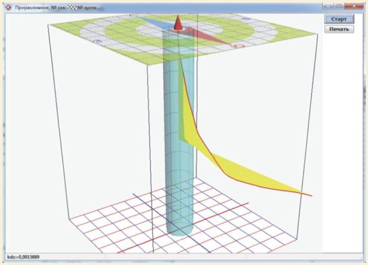 Рис. 3. 3D-модель для расчета нагрузки на пакер