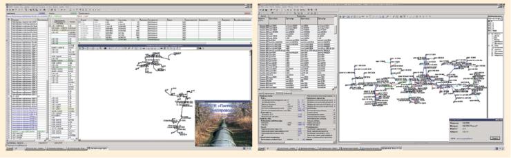 Рис. 3. Интегрированная система OIS