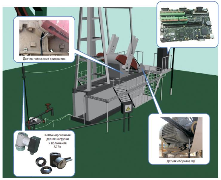 Рис. 4. Схема размещения оборудования на объекте
