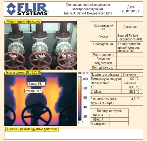 Рис. 5. Тепловизионные обследования электротехнического оборудования