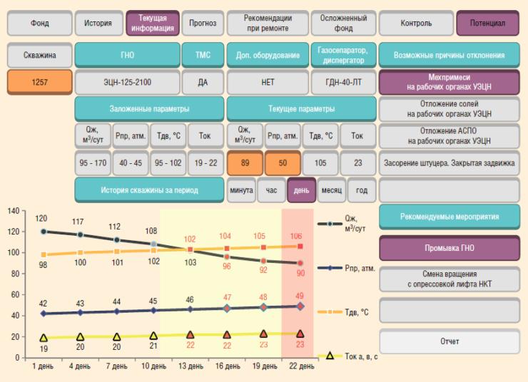 Рис. 6. Интерфейс взаимодействия с алгоритмом обработки информации