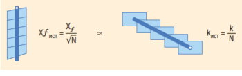 Рис. 6. Предлагаемый подход к интерпретации ГДИС в ГС с МГРП