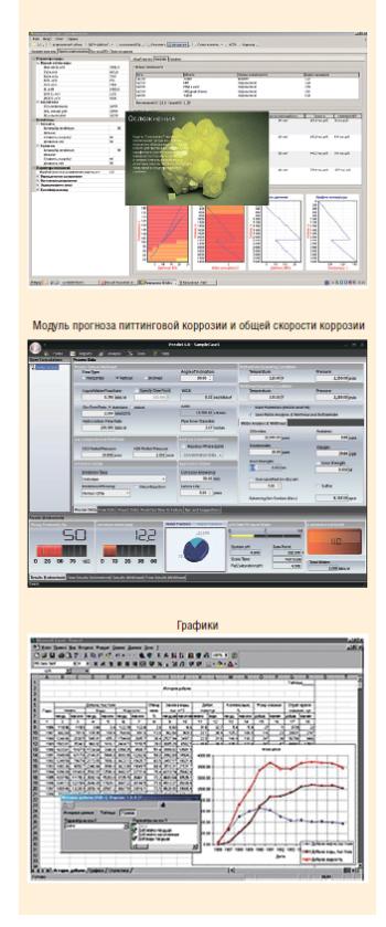 Рис. 6. Программный комплекс для подбора оборудования и прогноза осложнений (проект)