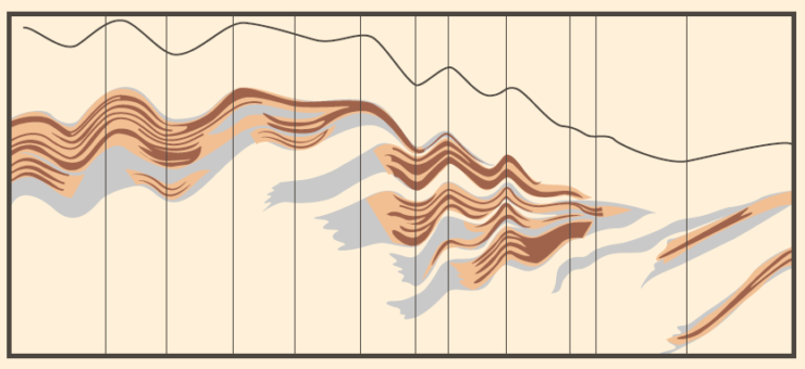 Рис. 7. Изменение структуры объекта БВ8 с запада на восток