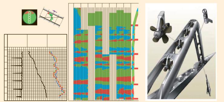 Рис. 9. Результаты ПГИ в ГС с МГРП многодатчиковым прибором