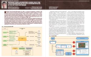 Современное решение для мониторинга и анализа работы УЭЦН с целью максимизации добычи нефти и увеличения наработки на отказ погружного оборудования