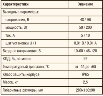 Таблица 3. Технические характеристики ПКМ-ТСТ-ПЭКЗ