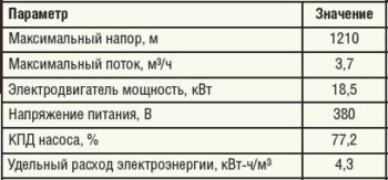 Таблица 2. Технические характеристики установки УЗНВ1-105.2.12.025