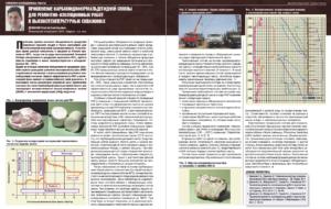 Применение карбамидоформальдегидной смолы для ремонтно-изоляционных работ в высокотемпературных скважинах
