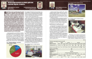 Эксплуатация насосов объемного действия в системе ППД ПАО «Татнефть»