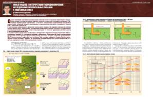 Новый подход к интерпретации ГДИ горизонтальных скважин в подгазовых зонах