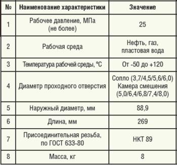 Таблица 2. Основные технические характеристики устройства по откачке ПНГ