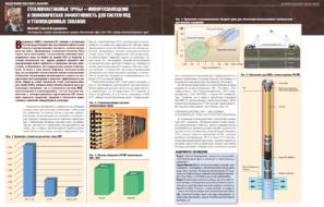 Стеклопластиковые трубы – импортозамещение и экономическая эффективность для систем ППД и утилизационных скважин