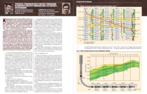 Разработка трудноизвлекаемых запасов углеводородов: высокоскоростной МГРП Тюменской свиты Ем-Еговского месторождения