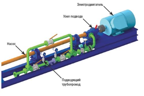 Рис. 1. Состав установки с наземным электродвигателем