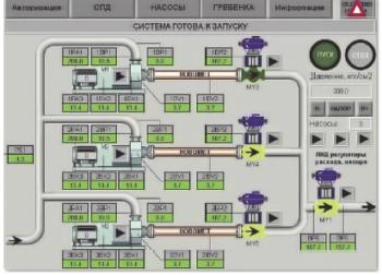 Рис. 5. Сенсорная панель контроллера СУ