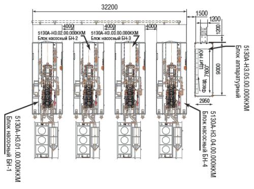 Рис. 6. Схема размещения насосных блоков на площадке эксплуатации на м/р Каракудук