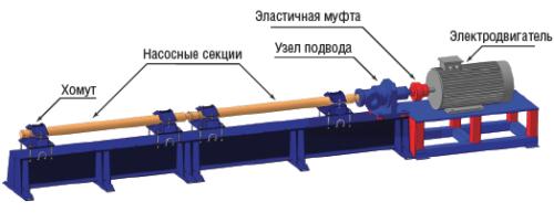 Рис. 8. Модульная установка центробежного горизонтального насоса (УЦГН)