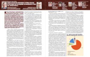 Оценка перспектив применения струйных насосов на нефтяных месторождениях первомайской группы ПАО «Оренбургнефть»