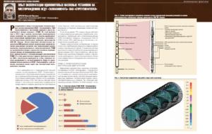 Опыт эксплуатации одновинтовых насосных установок на месторождениях НГДУ «Талаканнефть» ОАО «Сургутнефтегаз»