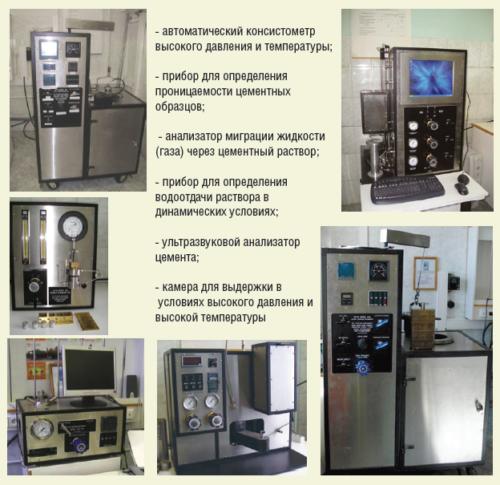 Рис. 2. Оснащенность лаборатории крепления скважин института «ТатНИПИнефть» для проведения входного контроля и научных исследований