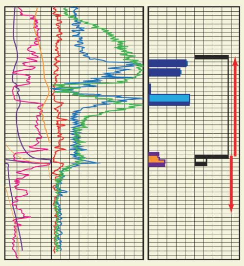 Рис. 2. Профиль ухода жидкости по ИМР