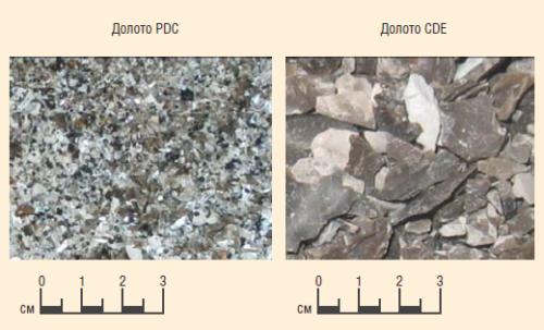 Рис. 3.6. Размер выбуриваемых фрагментов при бурении известняка с массивными включениями кремния в Казахстане