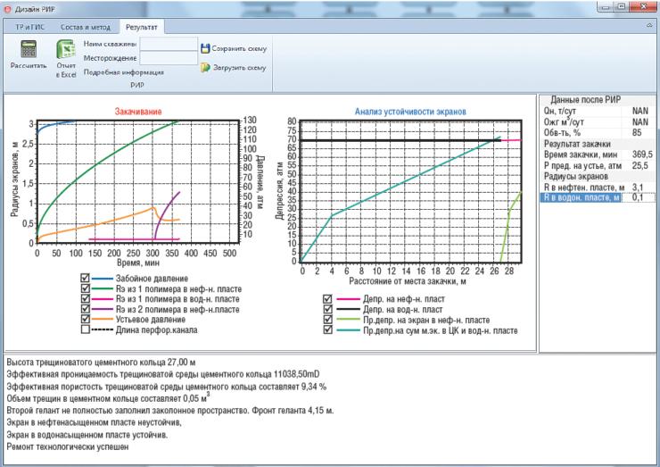Рис. 4. Результаты расчетов экранов в программном модуле «Дизайн РИР» (ЛЗКЦ через интервал перфорации)