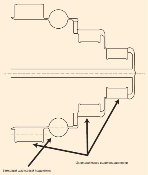 Рис. 4.1. Схема стандартной опоры шарошечного долота (CRB)