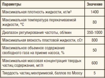 Таблица 1. Технические характеристики УЭВН с низкоскоростным вентильным двигателем