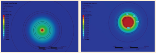 Рис. 3. Моделирование в программном комплексе Ansys работы нагревательного кабеля