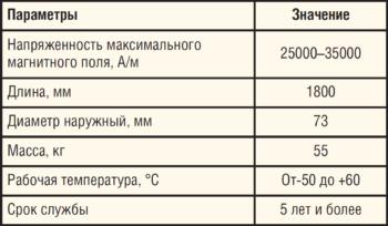 Таблица 2. Технические характеристики магнитного аппарата МАС-МД