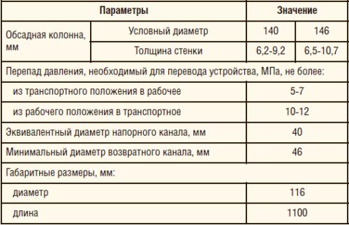 Таблица 1. Основные технические характеристики УПС-116