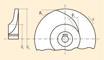 Рис. 1. Проектирование рабочего колеса