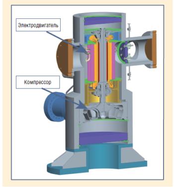 Рис. 2. Агрегат газоперекачивающий погружной для подводного добычного комплекса