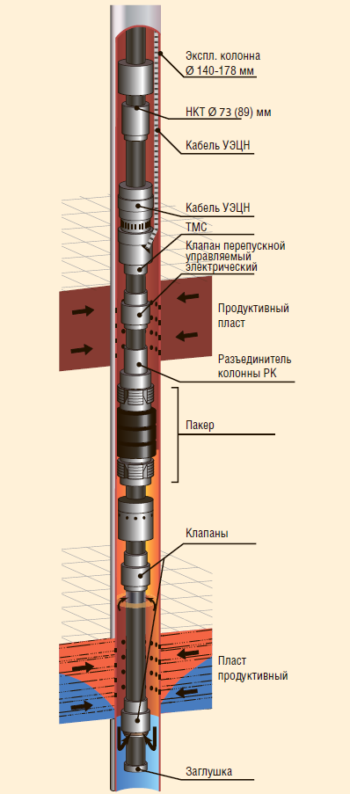 Рис. 2. Компоновка 1ПРОК-ОРЭ с электрическим управляемым клапаном