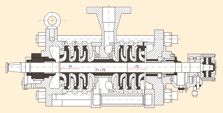 Рис. 2. Насос с оппозитным расположением рабочих колес