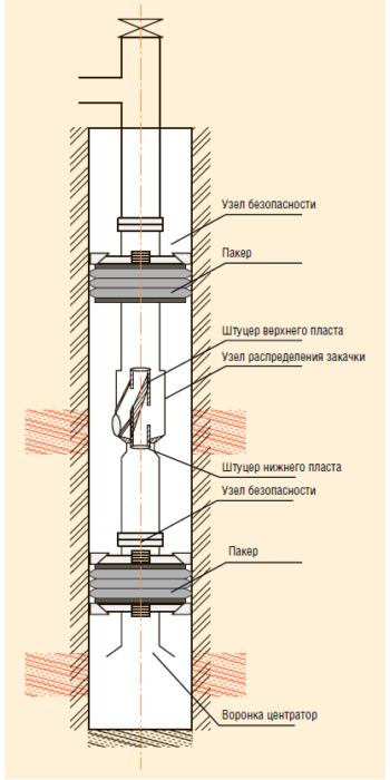 Рис. 4. 2ПРОК-ОРЗ-1
