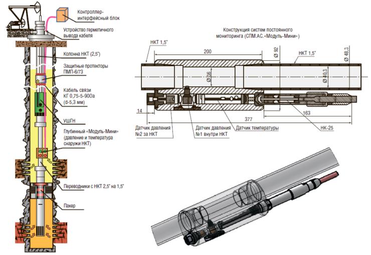Рис. 4. Схема установки ОРД для СМД